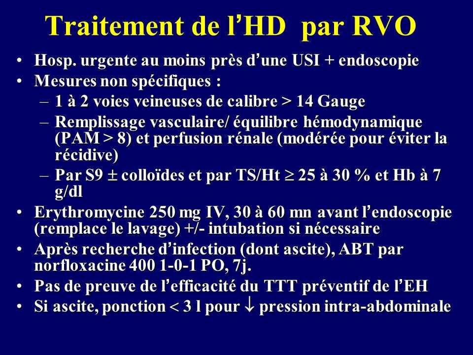 Traitement de l'HD par RVO