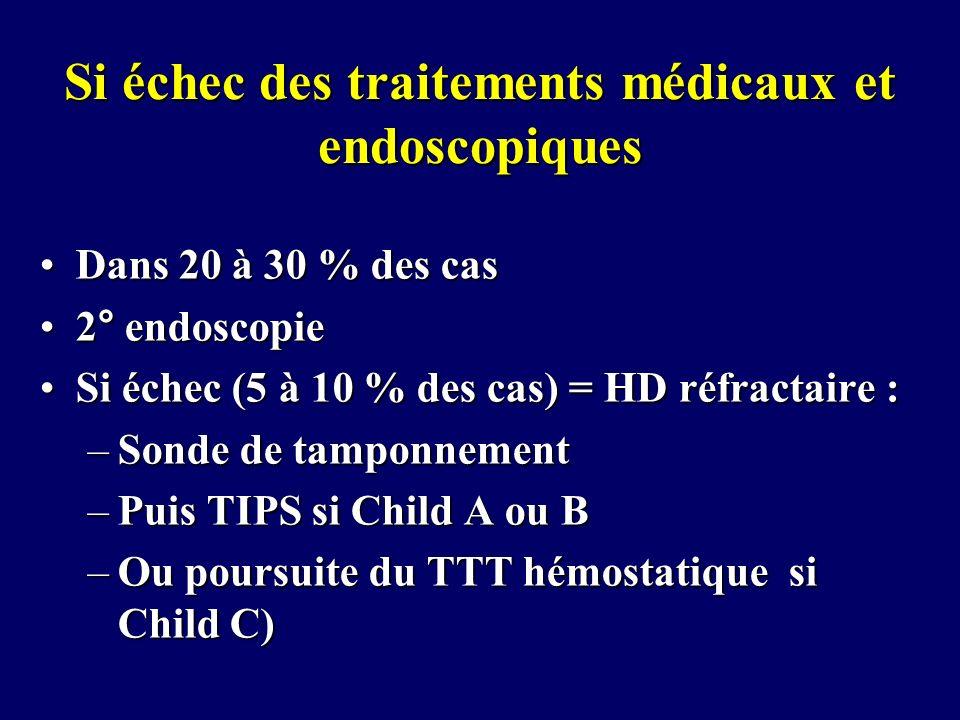 Si échec des traitements médicaux et endoscopiques
