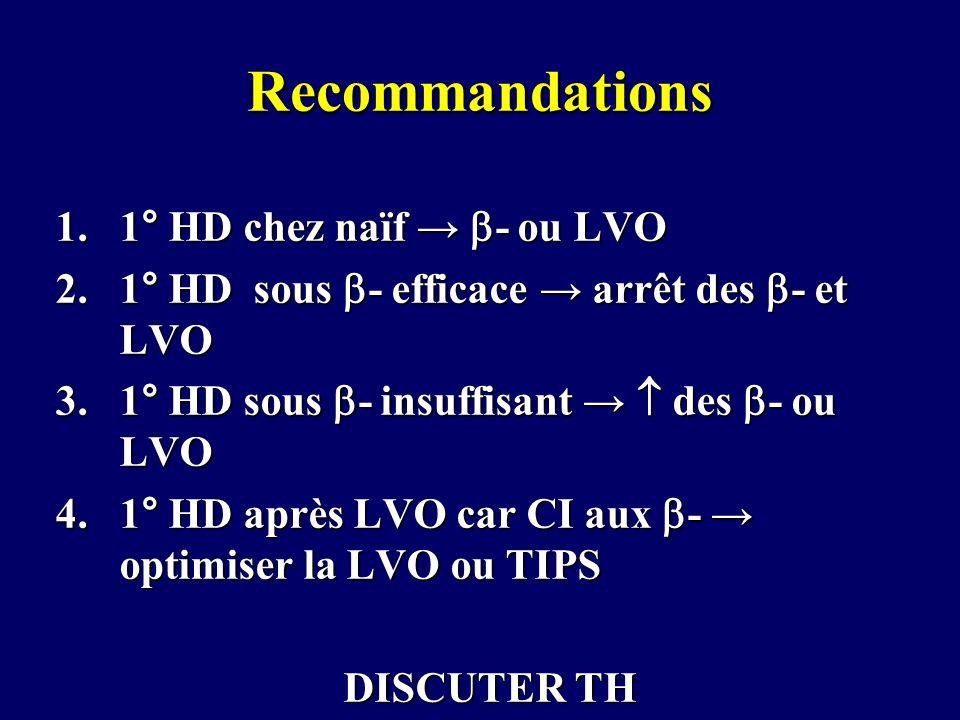 Recommandations 1° HD chez naïf → - ou LVO