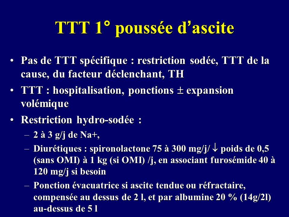 TTT 1° poussée d'ascite Pas de TTT spécifique : restriction sodée, TTT de la cause, du facteur déclenchant, TH.