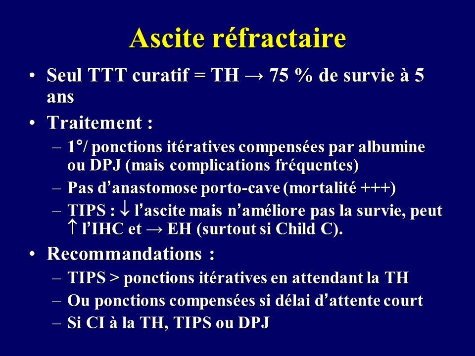 Ascite réfractaire Seul TTT curatif = TH → 75 % de survie à 5 ans