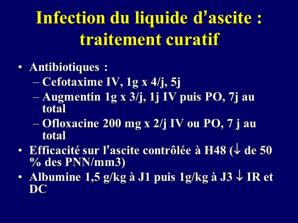 Infection du liquide d'ascite : traitement curatif