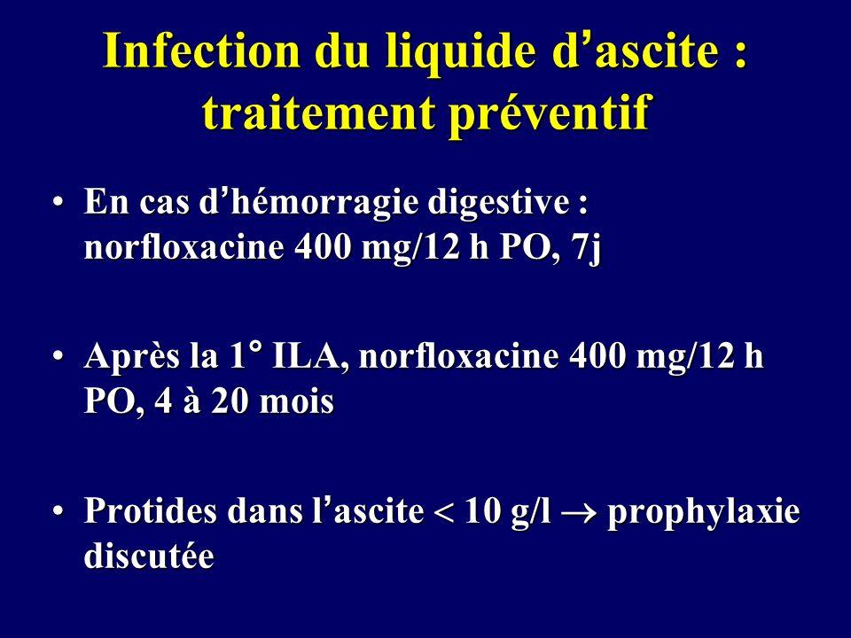 Infection du liquide d'ascite : traitement préventif
