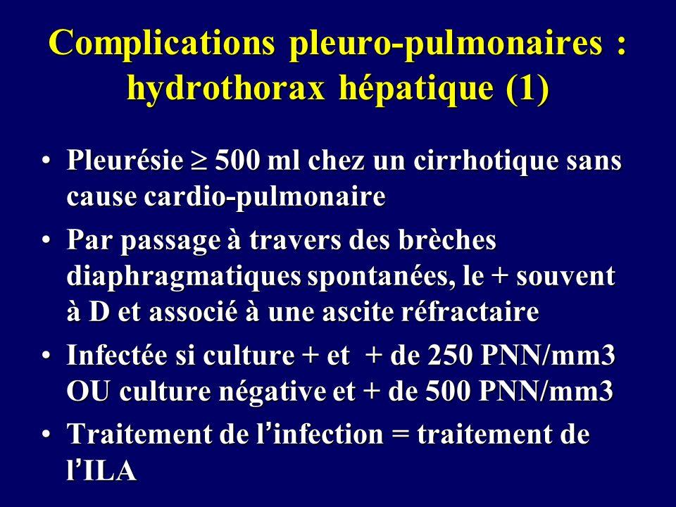 Complications pleuro-pulmonaires : hydrothorax hépatique (1)
