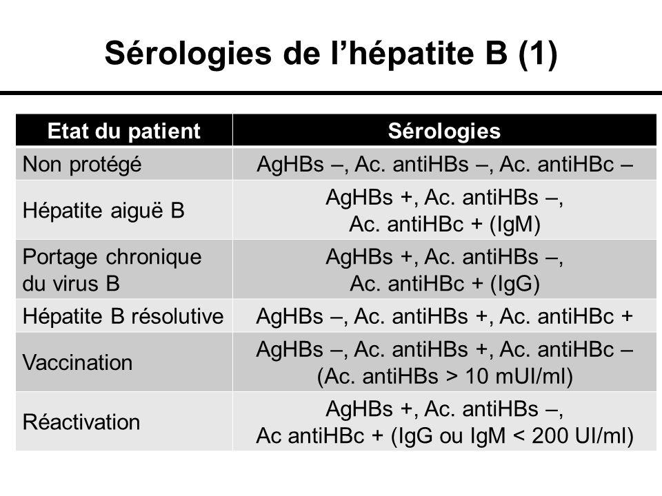 Sérologies de l'hépatite B (1)