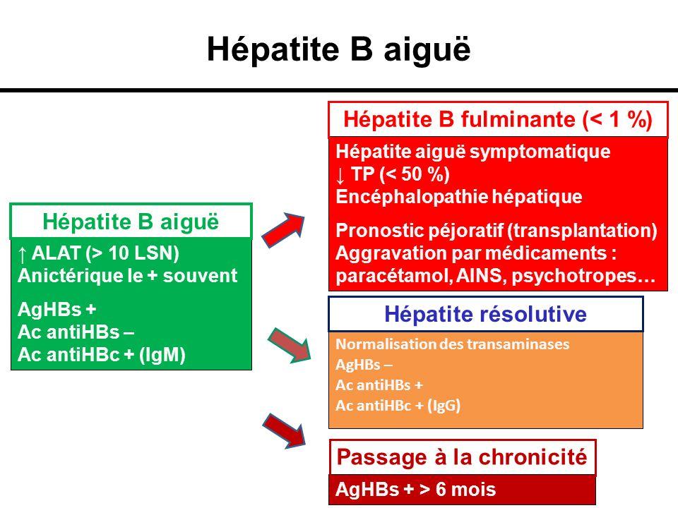 Hépatite B fulminante (< 1 %) Passage à la chronicité