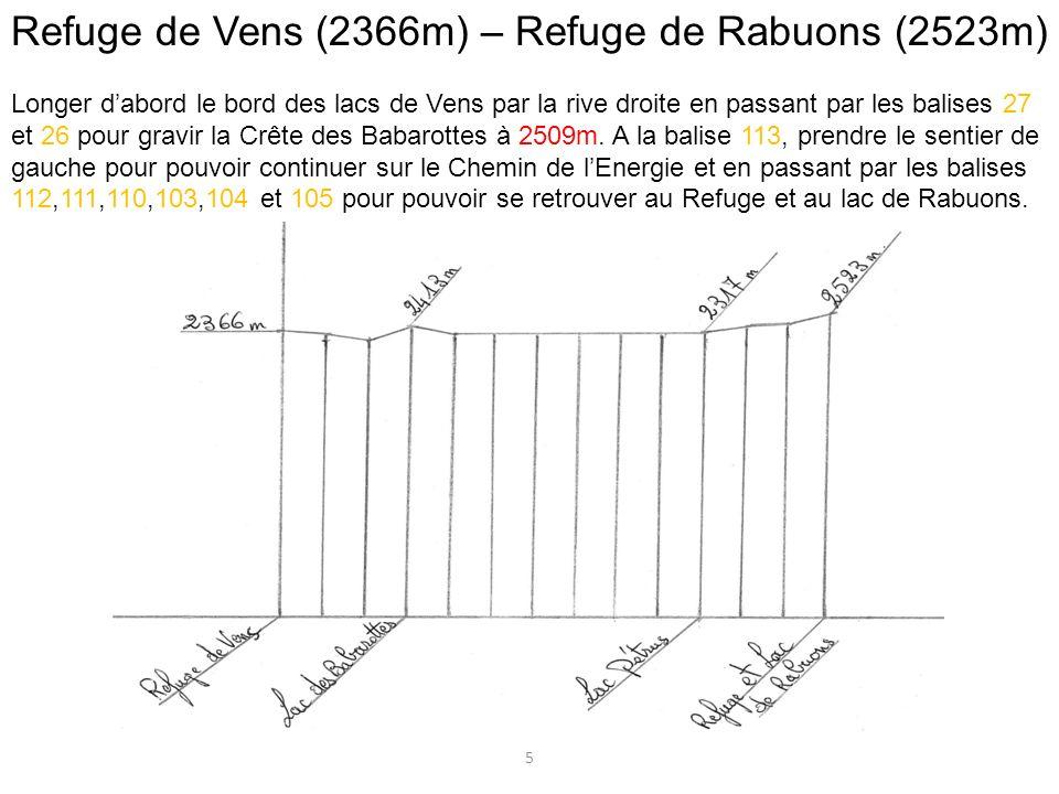 Refuge de Vens (2366m) – Refuge de Rabuons (2523m)