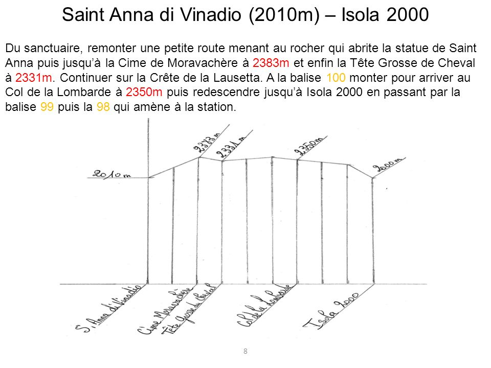Saint Anna di Vinadio (2010m) – Isola 2000