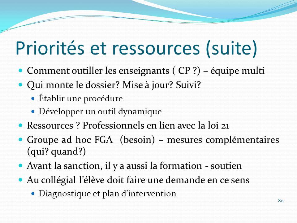 Priorités et ressources (suite)