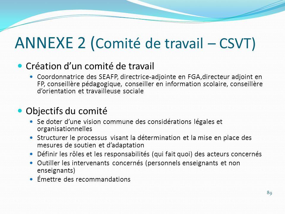 ANNEXE 2 (Comité de travail – CSVT)