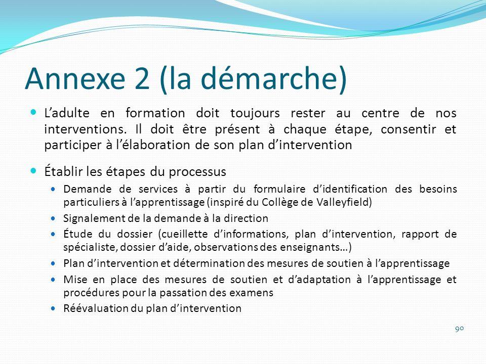 Annexe 2 (la démarche)