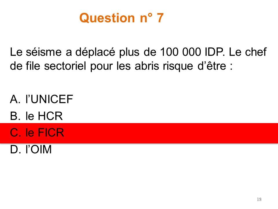 Question n° 7 Le séisme a déplacé plus de 100 000 IDP. Le chef de file sectoriel pour les abris risque d'être :