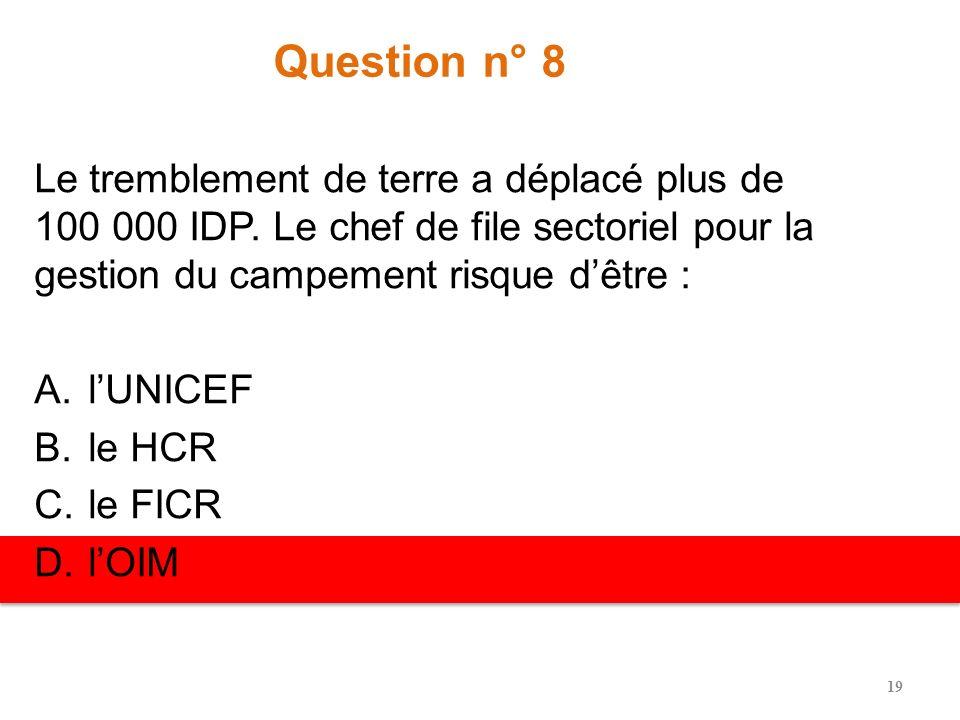 Question n° 8 Le tremblement de terre a déplacé plus de 100 000 IDP. Le chef de file sectoriel pour la gestion du campement risque d'être :