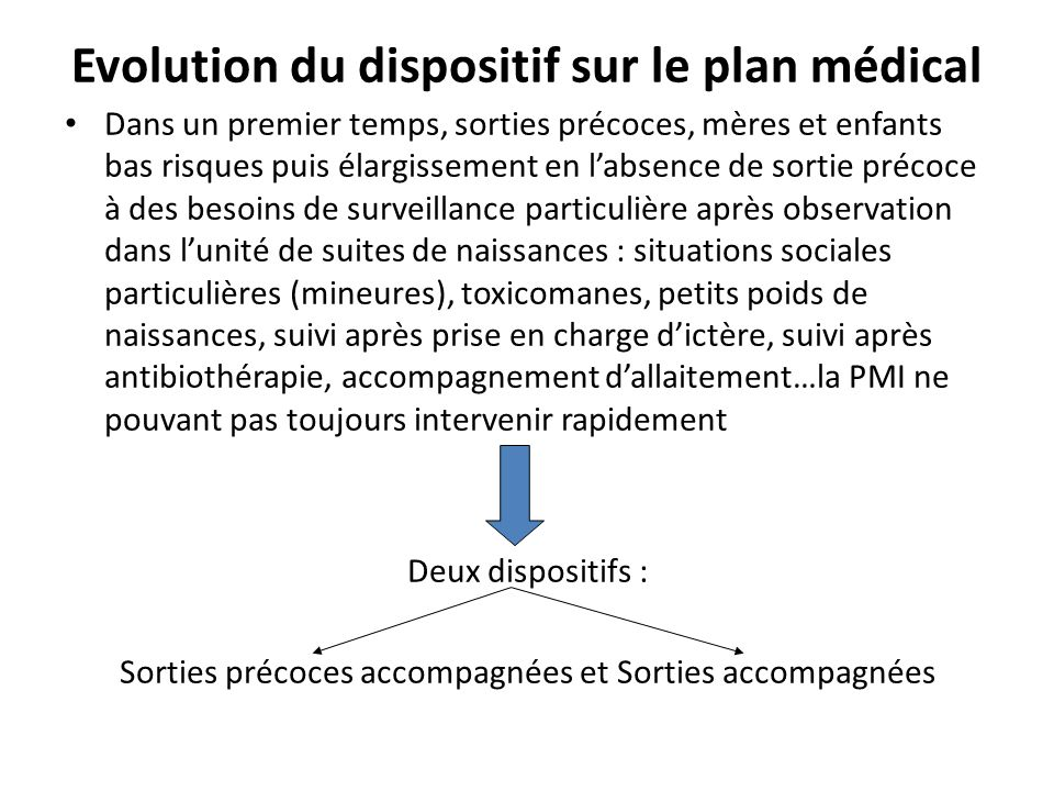 Evolution du dispositif sur le plan médical