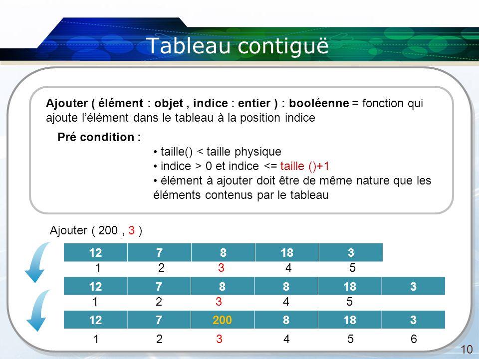 Tableau contiguë Ajouter ( élément : objet , indice : entier ) : booléenne = fonction qui ajoute l'élément dans le tableau à la position indice.