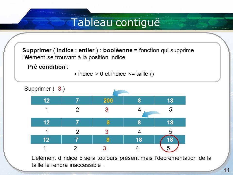 Tableau contiguë Supprimer ( indice : entier ) : booléenne = fonction qui supprime l'élément se trouvant à la position indice.