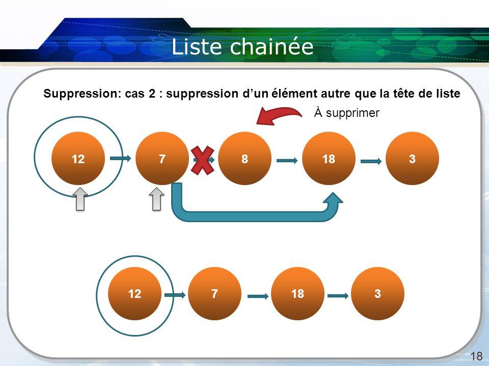 Liste chainée Suppression: cas 2 : suppression d'un élément autre que la tête de liste. À supprimer.