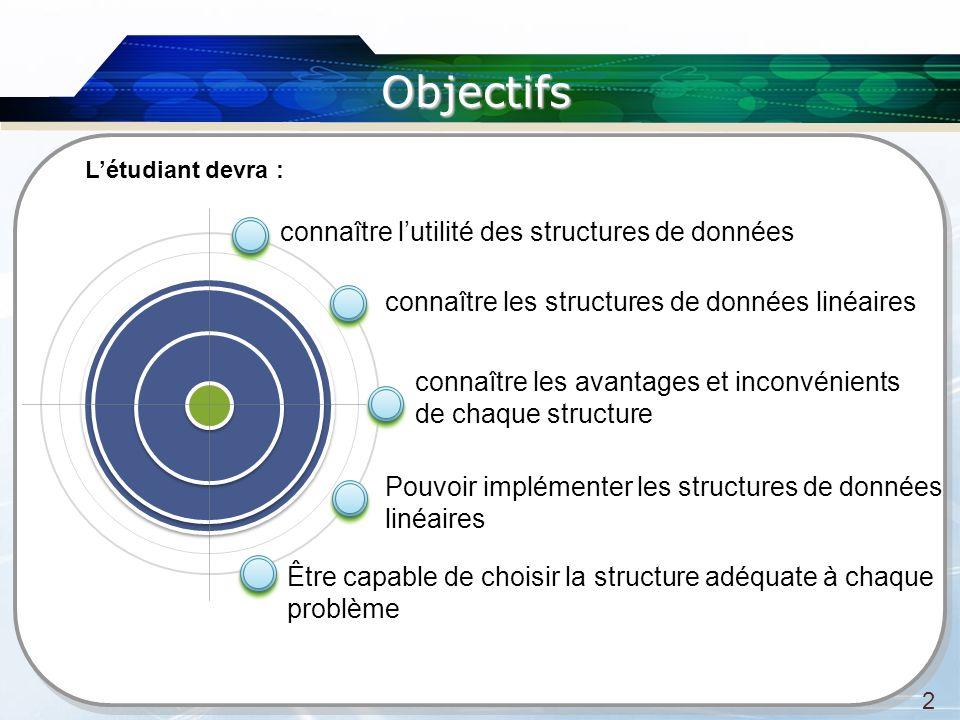 Objectifs connaître l'utilité des structures de données