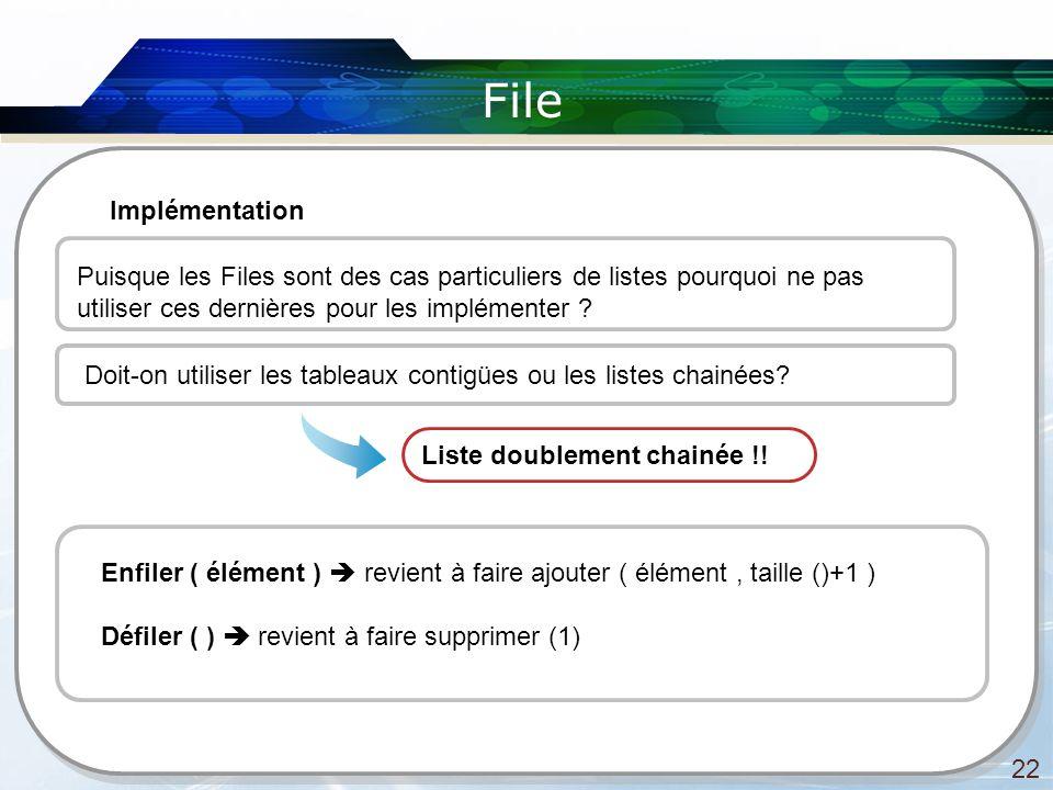 File Implémentation. Puisque les Files sont des cas particuliers de listes pourquoi ne pas utiliser ces dernières pour les implémenter