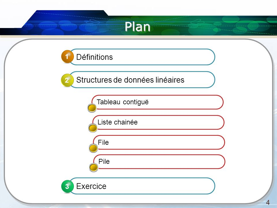 Plan Définitions Structures de données linéaires Exercice 1 2