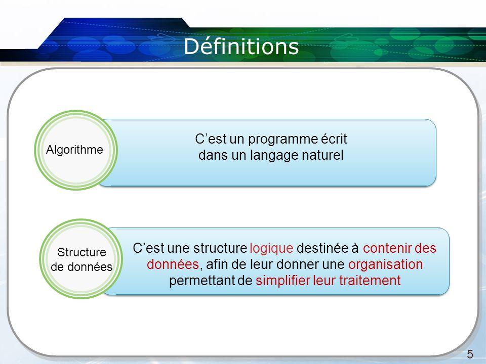 Définitions C'est un programme écrit dans un langage naturel
