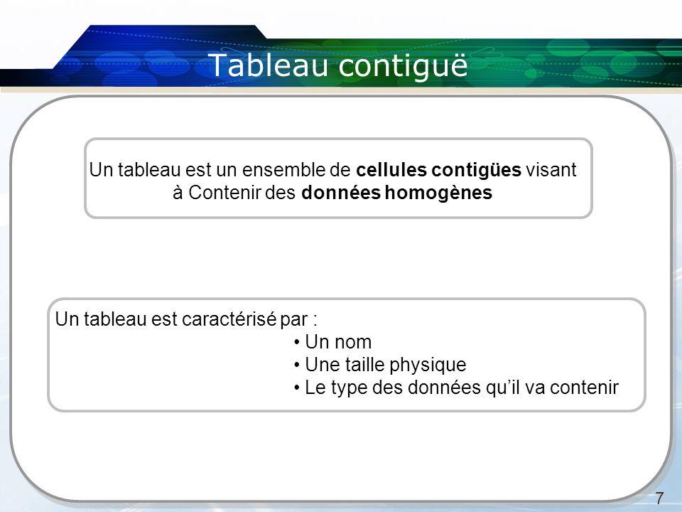 Tableau contiguë Un tableau est un ensemble de cellules contigües visant. à Contenir des données homogènes.