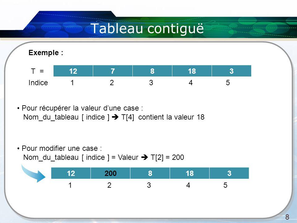 Tableau contiguë Exemple : T = 12 7 8 18 3 Indice 1 2 3 4 5