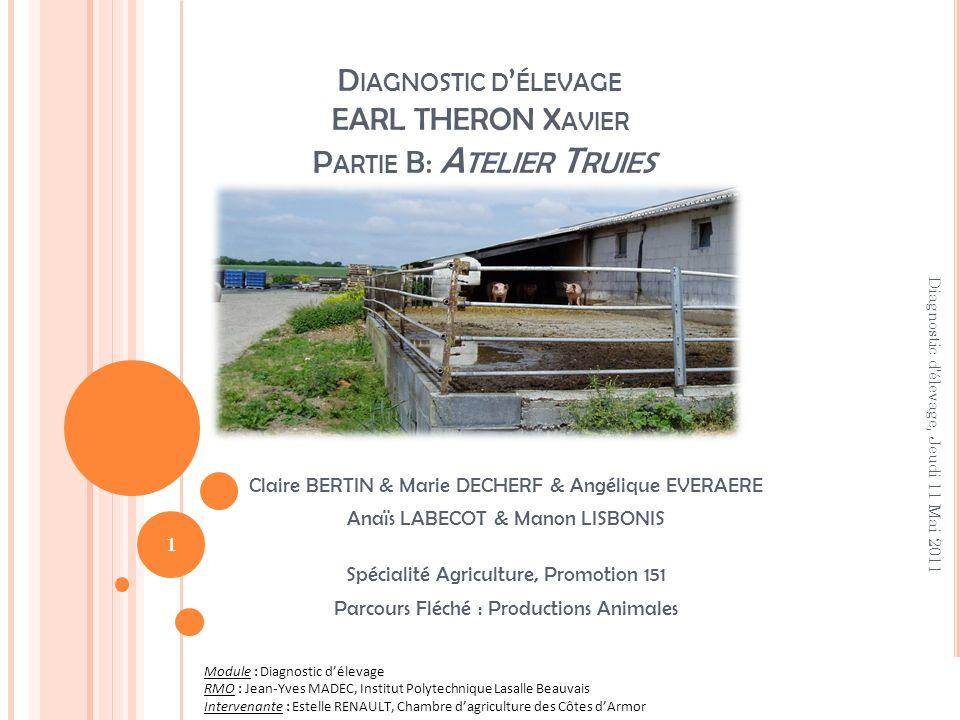 Diagnostic d'élevage EARL THERON Xavier Partie B: Atelier Truies