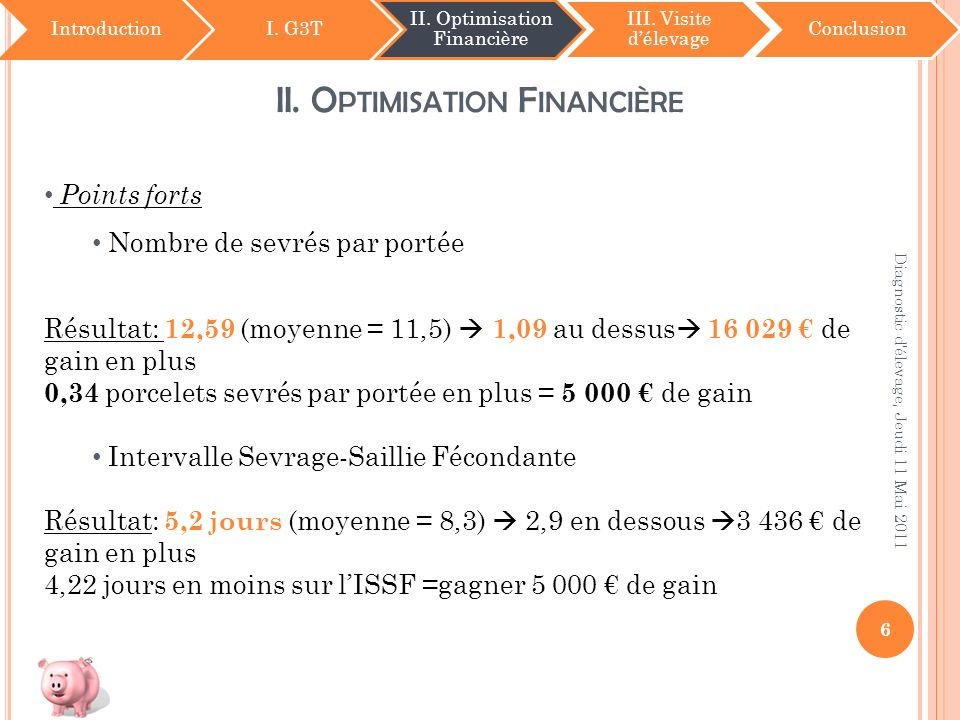 II. Optimisation Financière