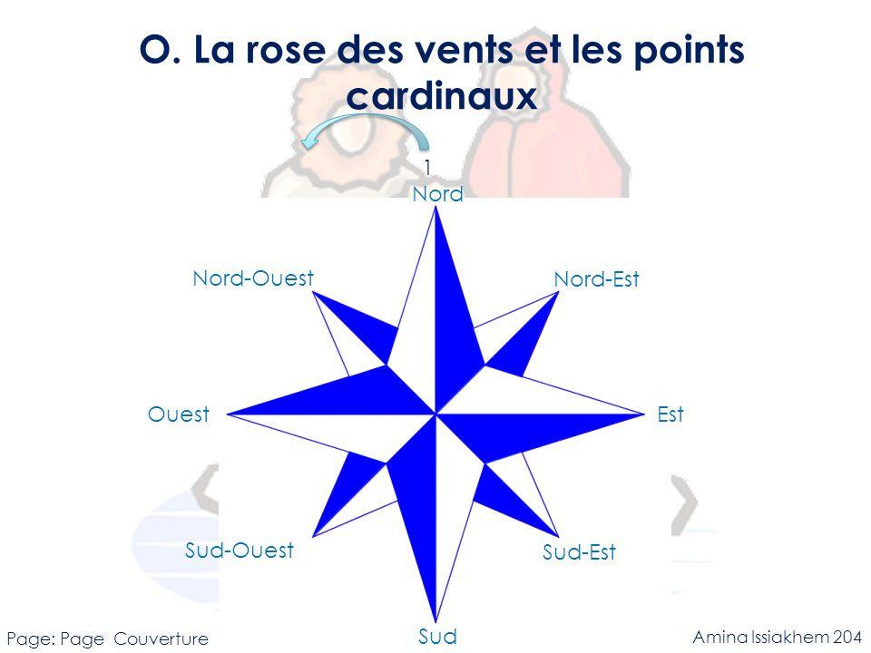 O. La rose des vents et les points cardinaux