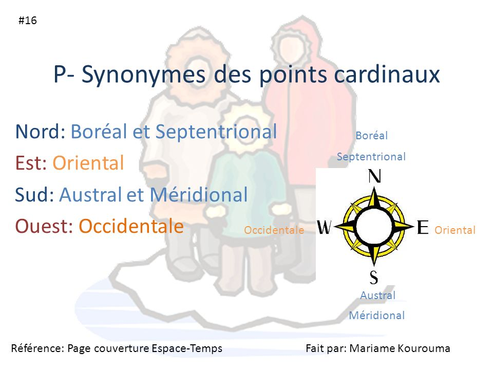 P- Synonymes des points cardinaux