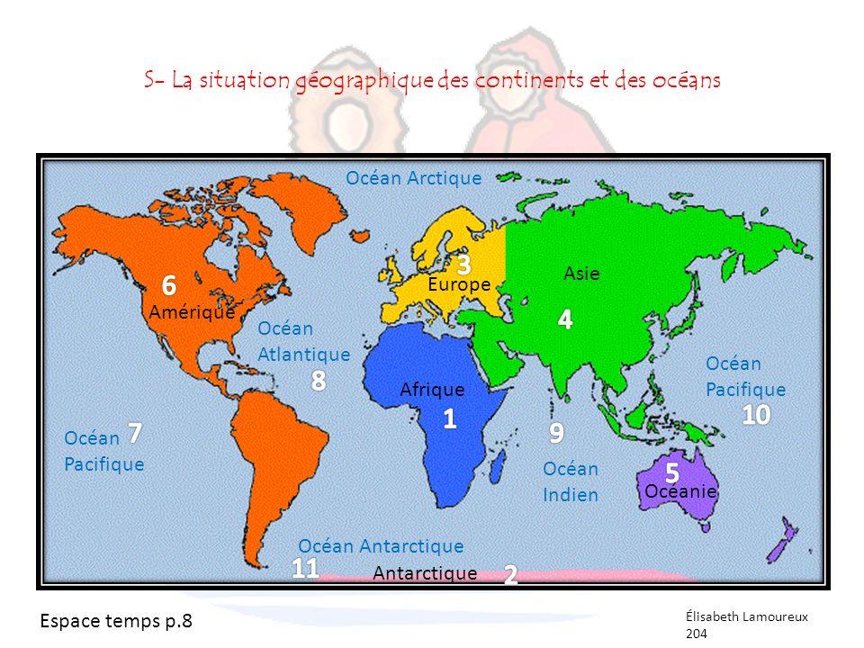 S- La situation géographique des continents et des océans