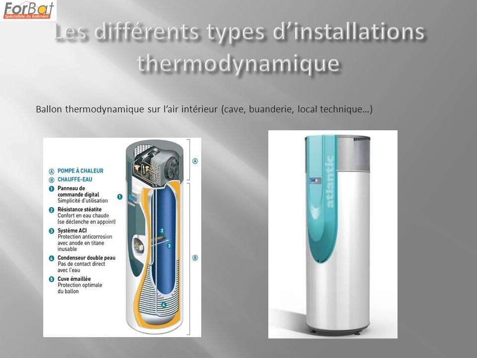 Les différents types d'installations thermodynamique