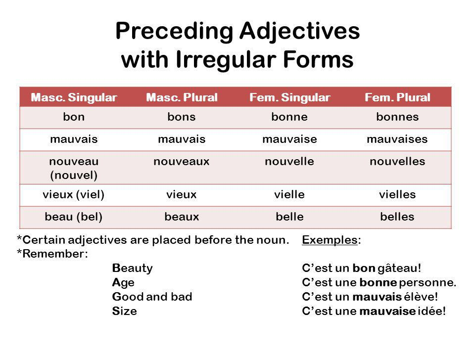 Preceding Adjectives with Irregular Forms