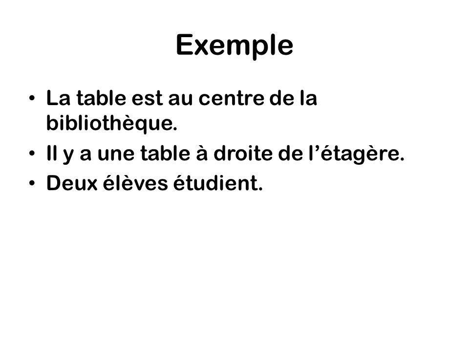 Exemple La table est au centre de la bibliothèque.