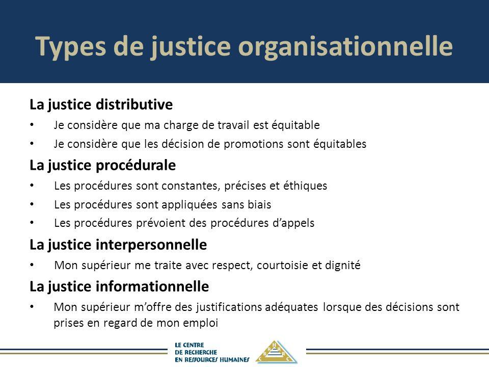 Types de justice organisationnelle