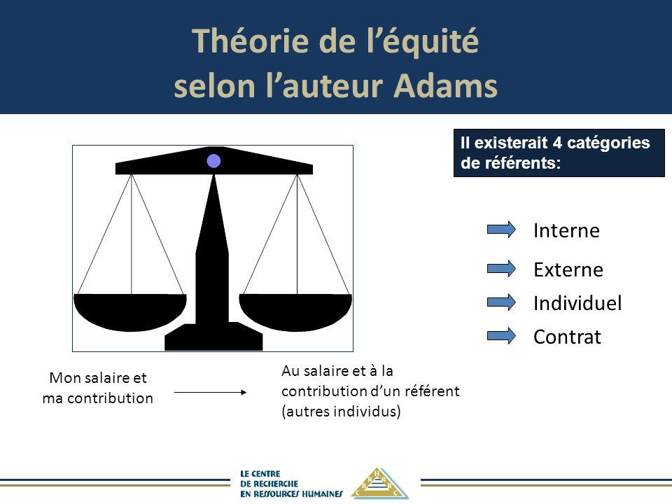 Théorie de l'équité selon l'auteur Adams