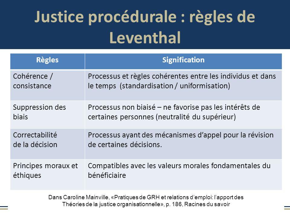 Justice procédurale : règles de Leventhal