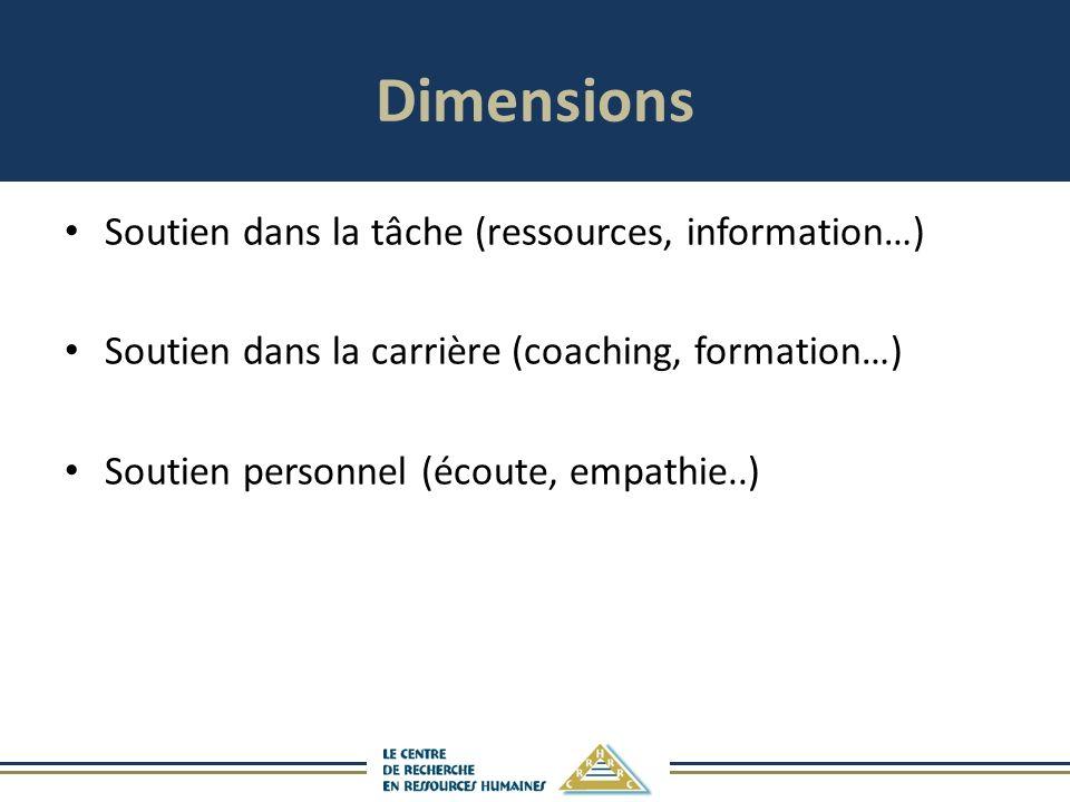 Dimensions Soutien dans la tâche (ressources, information…)
