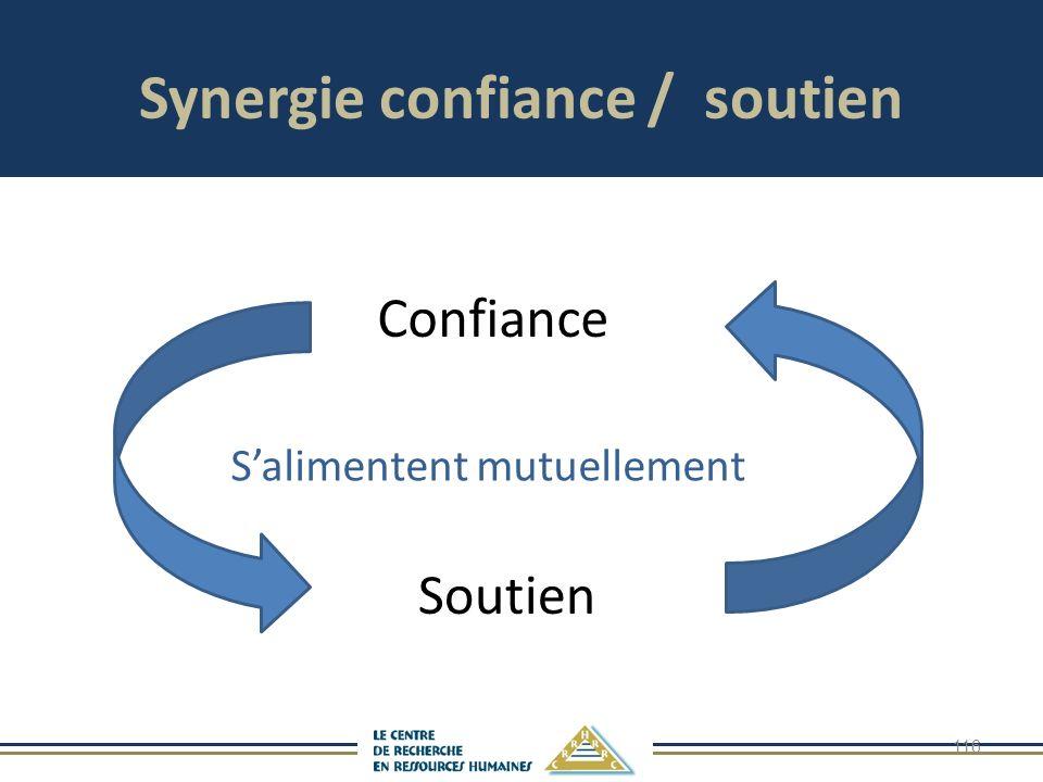 Synergie confiance / soutien