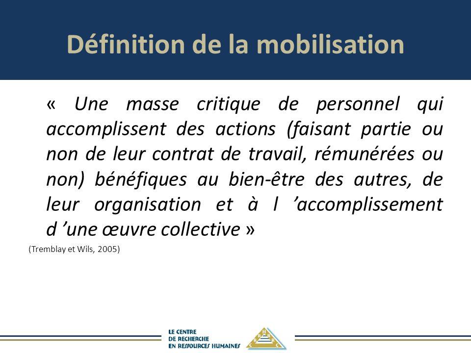Définition de la mobilisation