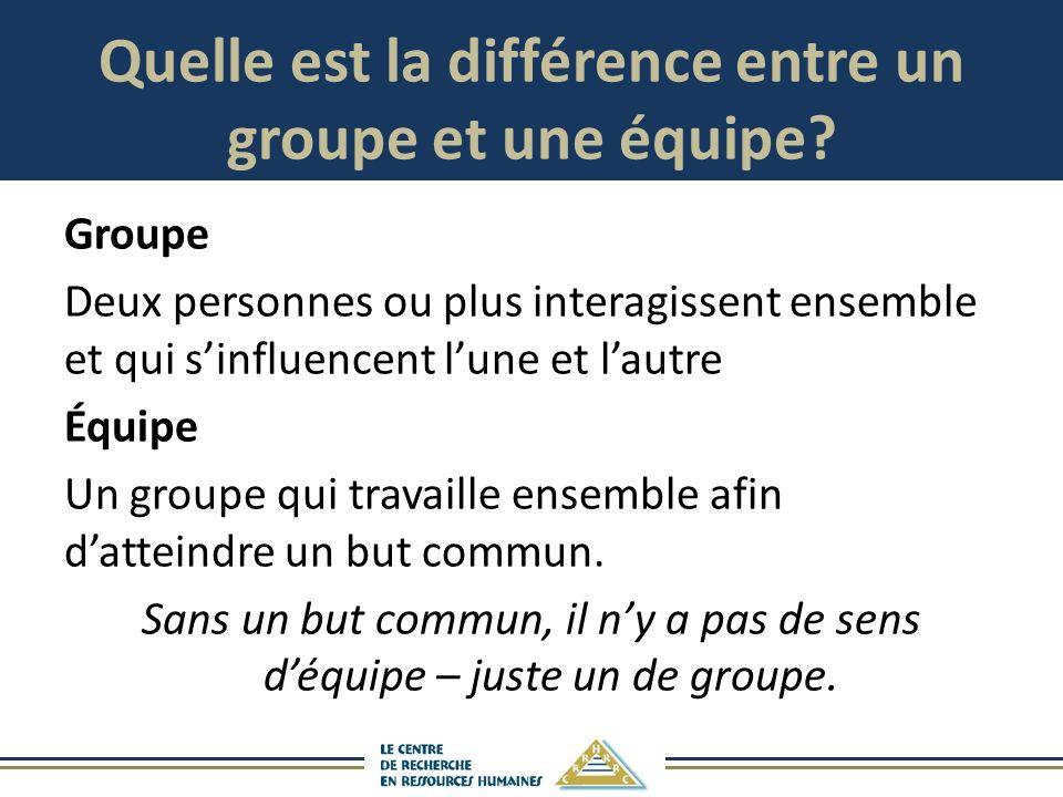 Quelle est la différence entre un groupe et une équipe