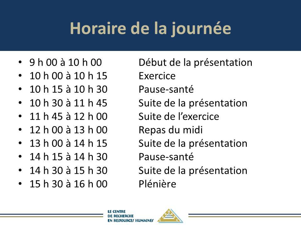 Horaire de la journée 9 h 00 à 10 h 00 Début de la présentation