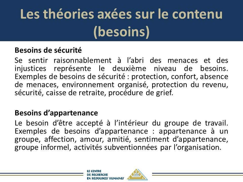 Les théories axées sur le contenu (besoins)