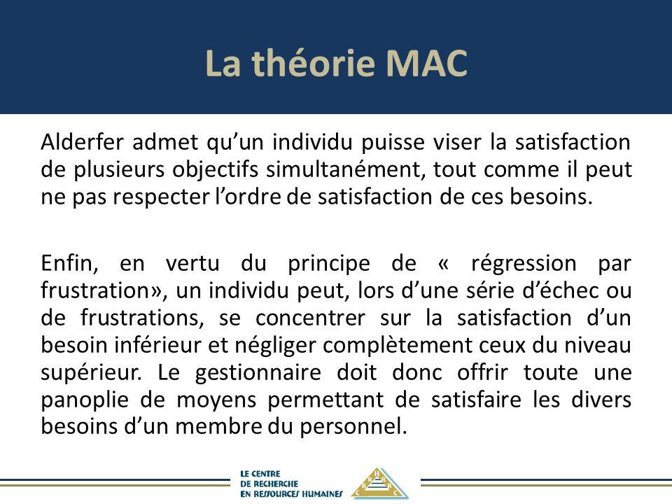 La théorie MAC
