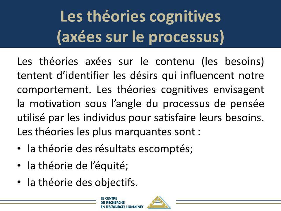 Les théories cognitives (axées sur le processus)