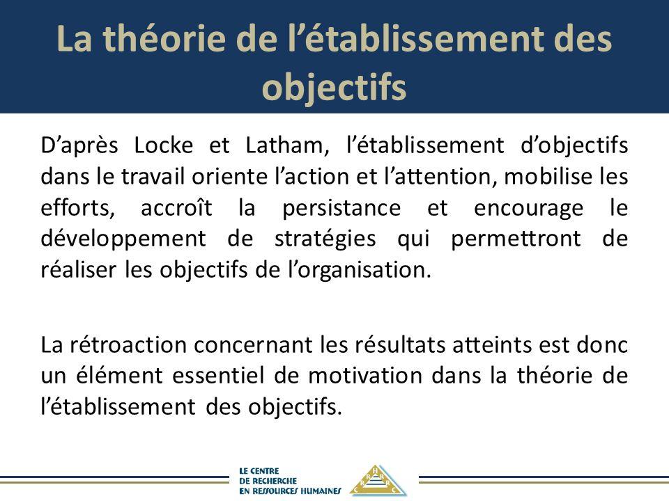La théorie de l'établissement des objectifs
