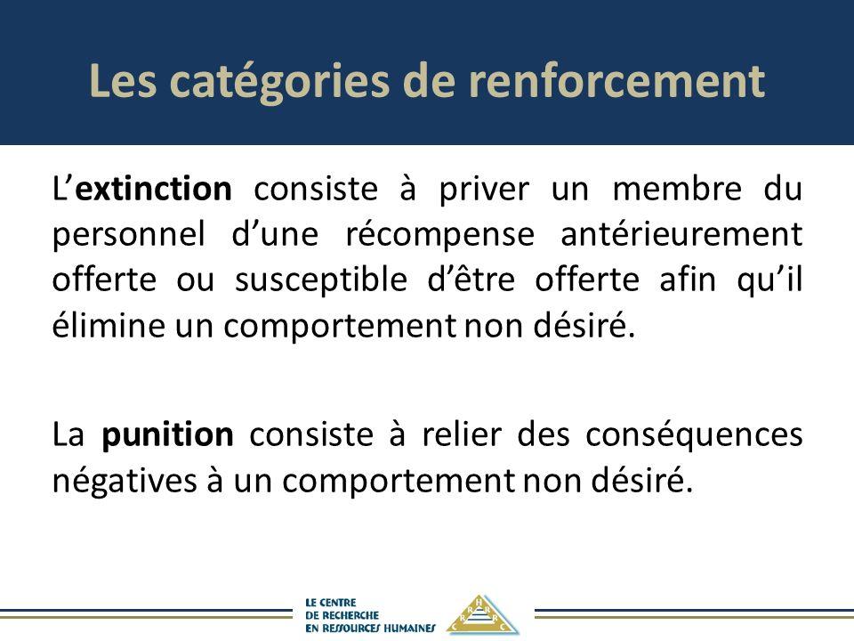 Les catégories de renforcement