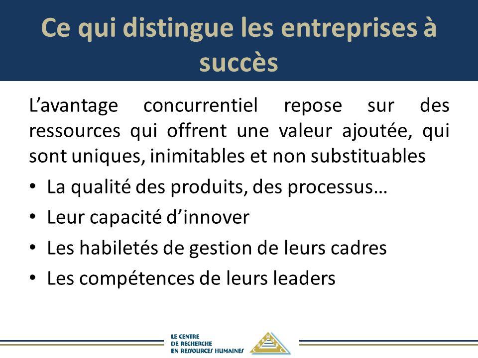 Ce qui distingue les entreprises à succès