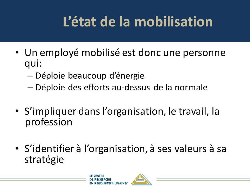 L'état de la mobilisation